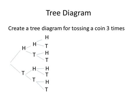 tree diagram creator tree diagram creator 28 images tree diagram software