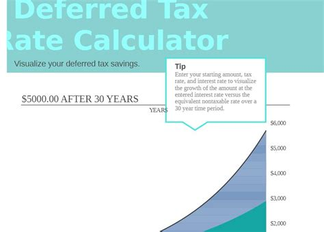 deferred tax rate calculator my excel templates
