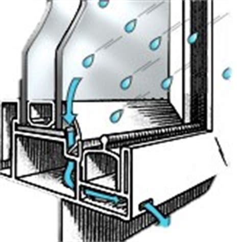 leaking boat windows repair window frame leaking rain frame design reviews