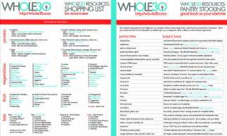 Whole 30 Approved Food List » Home Design 2017