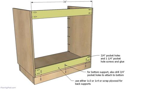 how to install kitchen cabinets family handyman installing kitchen cabinets the family handyman flooringpost