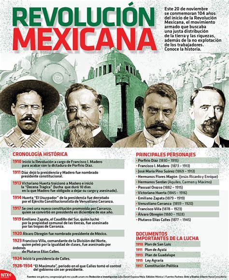actividades de la revoluci 243 n mexicana material educativo im genes de la revoluci n mexicana para colorar 10