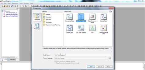 membuat dfd power designer contoh membuat dfd level 0 untuk sistem perpustakaan