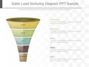 sales lead nurturing diagram ppt sample powerpoint templates