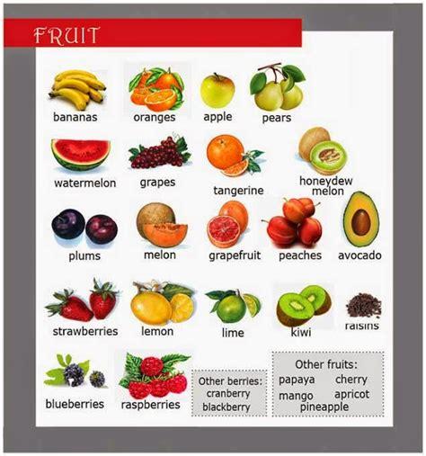 imagenes de comidas en ingles y español ingl 233 s guapo los alimentos en ingl 233 s la fruta