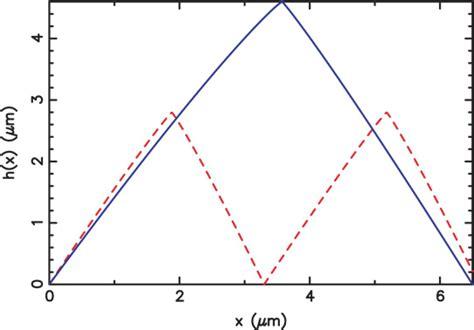 light emitting diode nitride fireflies genetics and gallium nitride light emitting diodes