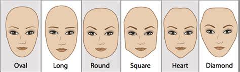 describing someones face shape ket kids practice pages adjectives describing people