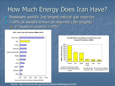 ppt u s iran foreign policy global energy independence