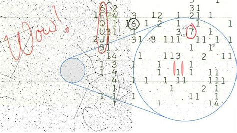letter of representation 20 facts about the wow signal from space to what is 1420