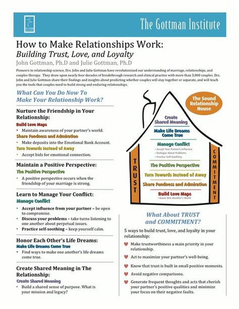Gottman Sound Relationship House by The World S Catalog Of Ideas