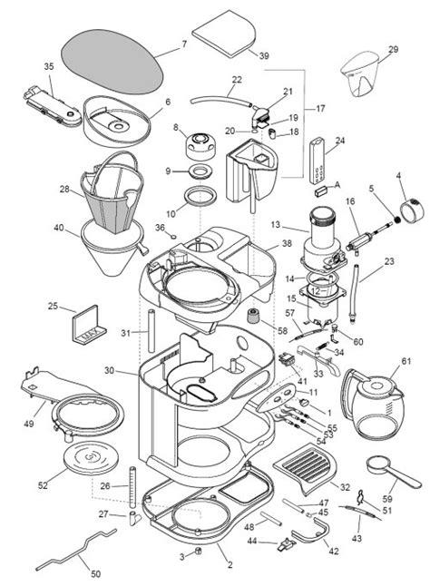 keurig parts diagram schematic diagram parts of a bunn coffee brewer coffee machine parts