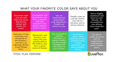 how do you say colors in what does your favorite color say about you color