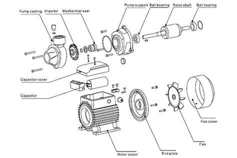 Ac Motor Parts by Motor Parts Diagram Parts Md Pumps