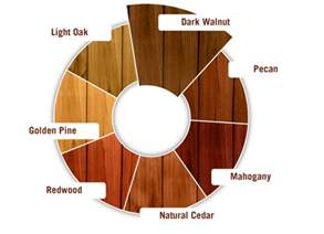 twp stain colors twp deck stain color charts raleigh nc