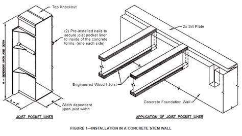 Irc Section 107 by Joist Pocket Liner Information Famco