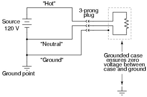 name some devices in which electric motors are used safe circuit design electrical safety electronics textbook