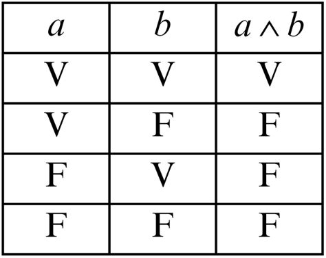 tavola matematica tavola matematica