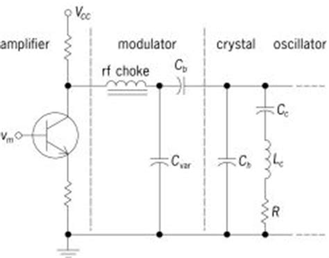 varactor diode modulator circuit frequency modulator article about frequency modulator by the free dictionary