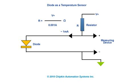 diode as thermal sensor semiconductor temperature sensors automationwiki