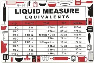 measurement conversion chart printable thread liquid measurements conversion chart cooking