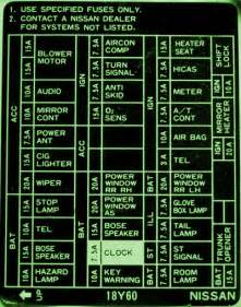 1993 nissan 300zx fuse box diagram circuit wiring diagrams