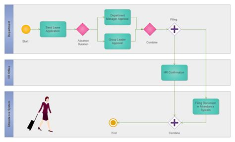 bpmn diagram comm 226 bpmn diagram comm 226 image collections how to guide and refrence