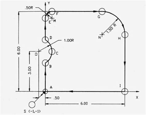 Drawing G Code Program by Cnc Milling Circular Interpolation G02 G03 G Code Program