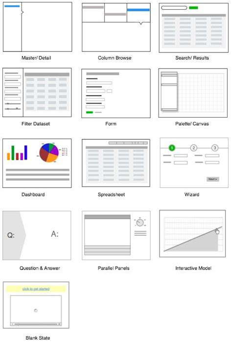 Ui Design Pattern C   25 best ideas about ui design patterns on pinterest ui