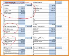 list of monthly expenses template 6 list of monthly expenses monthly bills template