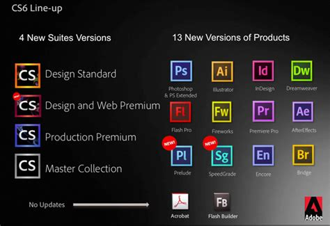 adobe photoshop cs6 full version english crack kickass adobe cs6 master collection crack torrent mac apps