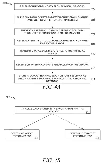 Dispute Chargeback Letter patent us20110246357 chargeback response tool