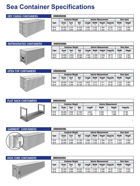 shipping container dimensions search 1 in 2019 container dimensions shipping