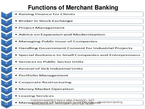 Merchant Banking Project For Mba by Investment Banking