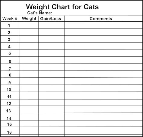 weight chart template me on various topics graphs
