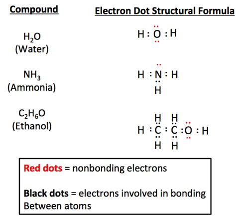 a define the electron dot structural formula of methnamin 11902014 meritnation com