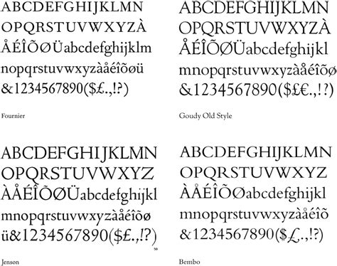 traditional tattoo font numbers 13 traditional font styles images american traditional