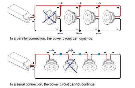Wiring Lu Downlight qu est ce qu un circuit en s 233 rie et un circuit en