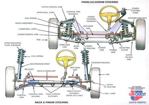 Tie Rod End Avanza steering and suspension automotive services hillsboro