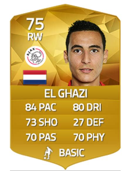 fifa player card template fifa 16 card template fifa forums