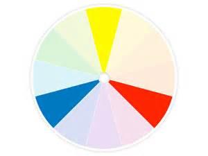 primary color wheel color wheel primer interior design styles and color