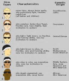 skin color types skin types ments guides
