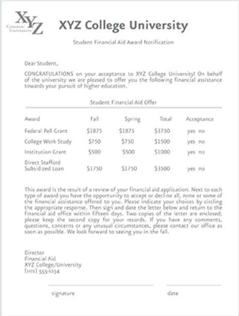 Scholarship Decision Letter College Planning Financial Aid Award Letters