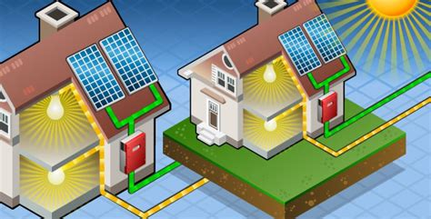buying a house with solar panels isometric house with solar panel by aurielaki videohive