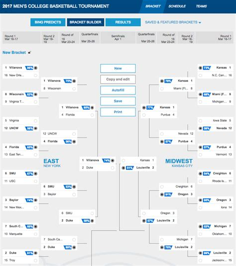 Four Predictions by Here Are Microsoft S March Madness Bracket