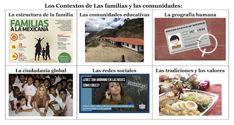 preguntas esenciales ap spanish ap spanish