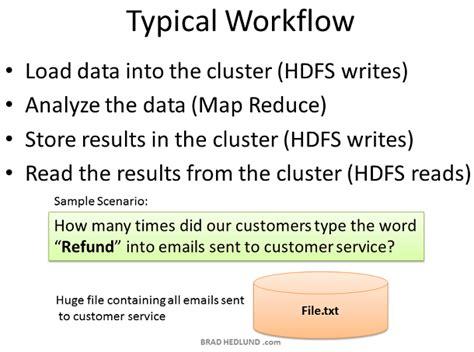 hadoop workflow understanding hadoop clusters and the network