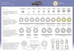 Diamond Rings, Engagement Rings, Wedding Rings, Earrings