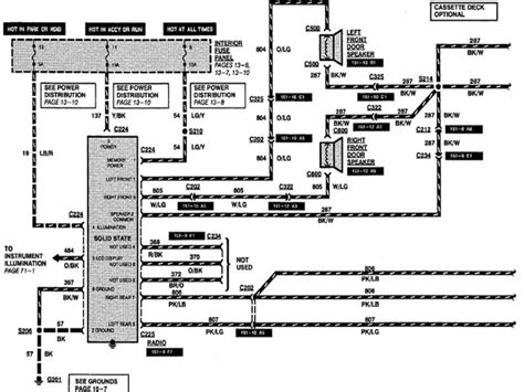 2007 f150 stereo wiring diagram wiring diagram with