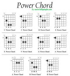 wp images chord post 2
