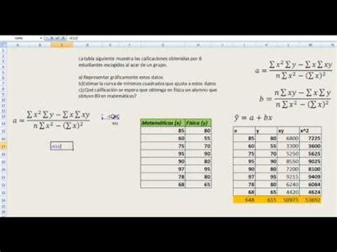 excel minimos cuadrados ajuste por minimos cuadrados en excel youtube